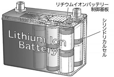 ケースの中にリチウムイオンのセルが詰まっている。現在流通するタイプはマネージメント機構が同梱されている形式が主流