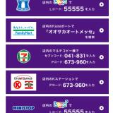 【画像】大阪オートメッセ「インテックス大阪」会場マップ公開!