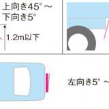 【画像】4月1日施行!「ナンバーカバー装着」は50万円以下の罰金