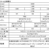 【画像】マツダがクーペSUV「CX-4」を世界初公開!