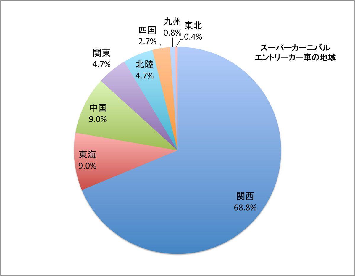 %e5%8f%82%e5%8a%a0%e8%80%85%e3%81%ae%e5%9c%b0%e5%9f%9f