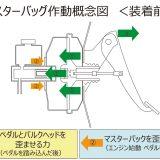 【画像】マツダ・ロードスターの「ブレーキタッチ」を改善!