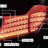 【画像】LEDのバーとツブの「W点灯」で圧倒的な存在感を実現