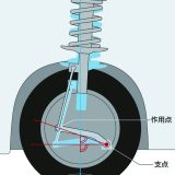 """【画像】アルファード&ヴェルファイアのローダウン車で必要な""""脚""""の補正"""