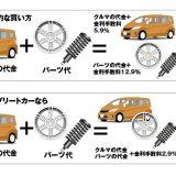 【画像】「ドレスアップコンプリートカー」がオトクな理由3つ