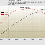 【画像】46万kmスカイラインGT-R・長く乗り続けるための401馬力仕様【BNR32不定期連載7】