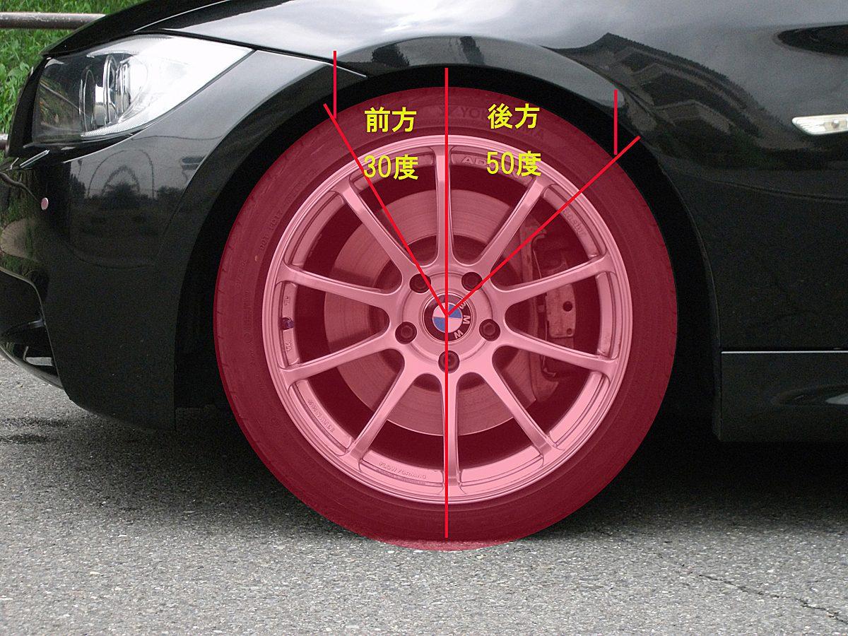 回転部分の突出禁止規定 自動車技術総合機構
