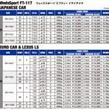 【画像】「ウェッズスポーツ」がオトナの鍛造ホイールを発売【FT-117】