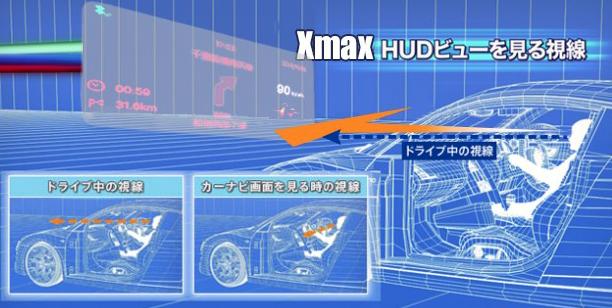 XmaX HUD カーナビ gtx