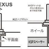 【画像】レクサス&トヨタの「純正ホイール」を賢く安全にワイドトレッド化!