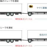 車両長25mトレーラーを「ヤマト運輸」が日本初導入!! 輸送効率が大幅アップする