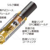 【画像】『36.5万円』のカーオーディオ用配線ってどこがスゴイ?