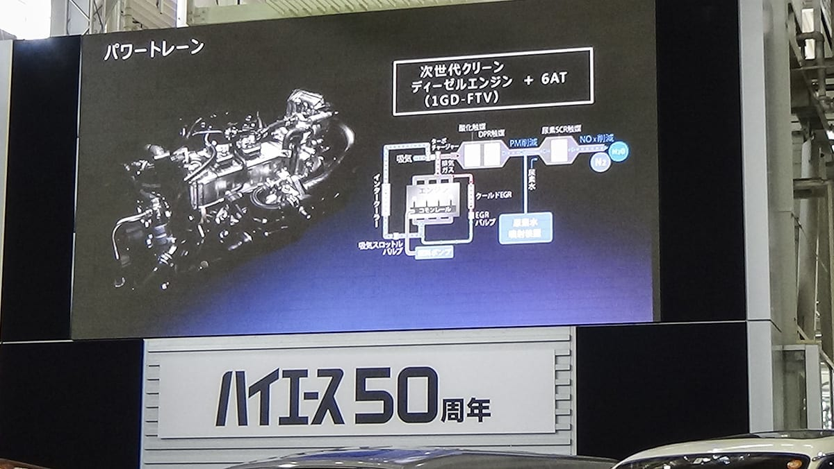 新型ハイエース、セーフティセンスパッケージ、ミリ波レーダー