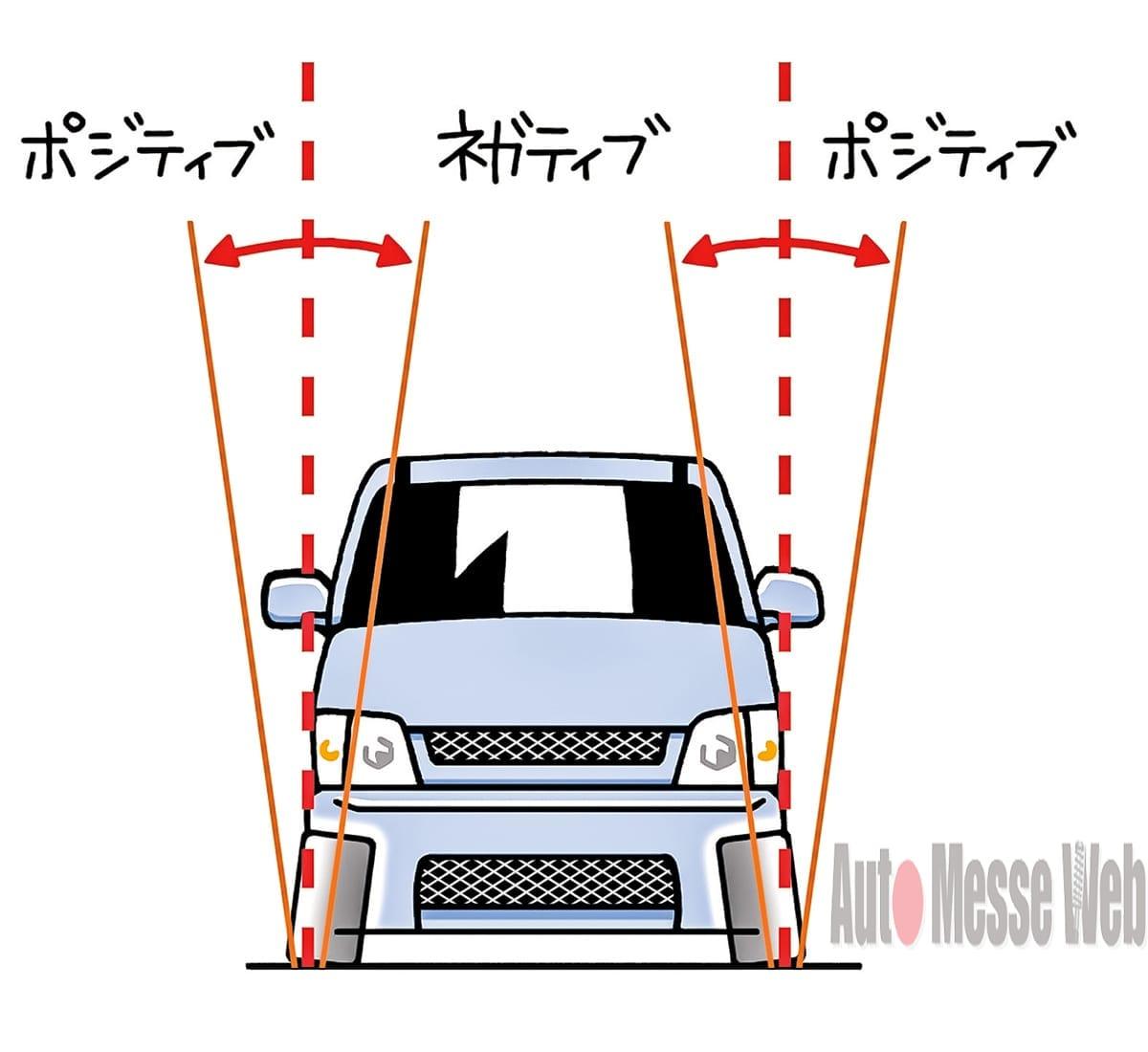 車高調 調整 選び方 おすすめ