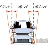 【画像】ビギナー必見!! 『車高調』の基本知識を学ぼう【後編】