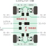【画像】ダンパーは硬いだけではダメ!走行中も減衰力が変更する「EDFCアクティブプロ」