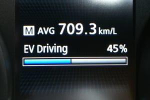 三菱「アウトランダーPHEV」の長距離燃費を1700km走行で徹底検証