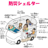 【画像】「キャンピングカー?  いいえ、防災シェルター、たまに防妻シェルターです」