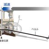 【画像】レジャーから福祉車まで使えるN-BOX「スロープ仕様」5つの魅力
