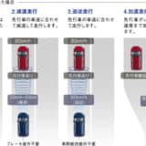 【画像】コンパクト・クロスオーバーモデル「スズキSX4 S-CROSS」安全装備を充実化
