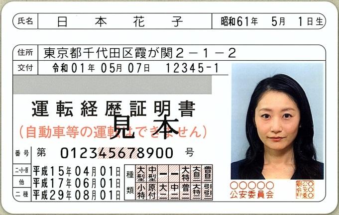 証 写真 免許